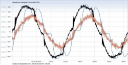 Comparison of PWM VFDs versus Resonant Link Converters - Part 2 image #1