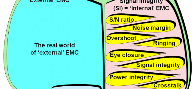 Fundamentals of EMC Design: Our Products Are Trying To Help Us image #1