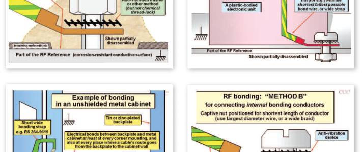 Bonding techniques for creating the RF Reference image #1
