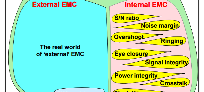 Cost-effective EMC Design by Working with the Laws of Physics image #1