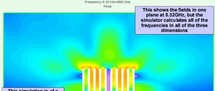 Understanding EMC Basics (a 3-part series) image #1