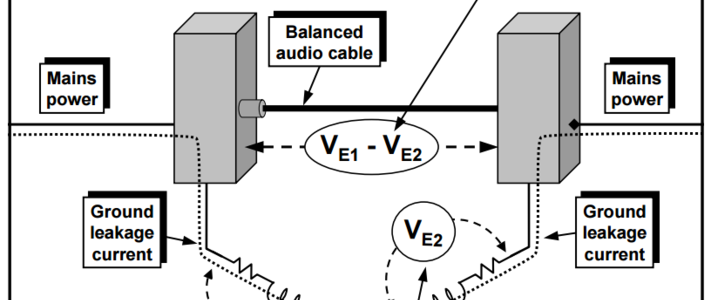 Audio-frequency shield current induced noise is negligible image #1