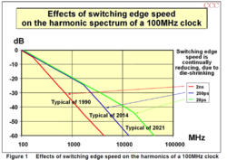 Moores Law, die shrinks, and cost-effective EMC