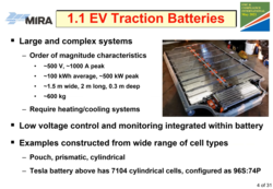 Simulating the Electromagnetic Performance Characteristics of Large Electric Vehicle Batteries