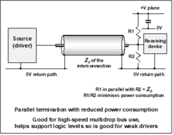 What is this transmission line termination method called? image #1